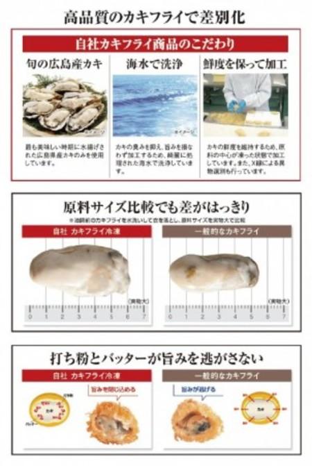 【冷凍・美味しい揚げ物】広島県産・カキフライ 1パック20個入り